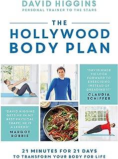 Best body change plan Reviews