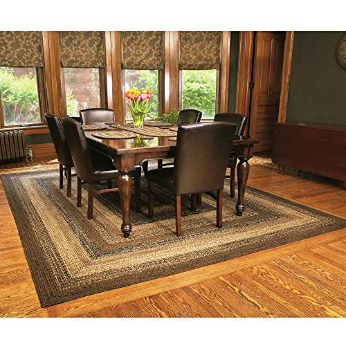 what is the best home depot carpets 2020