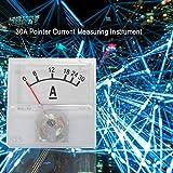 Circuito CC applicato Misuratore di corrente analogico Pannello Indicatore Indicatore Ampe...