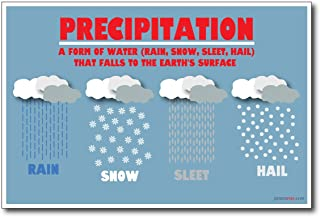Precipitation - NEW Meteorology Science Poster