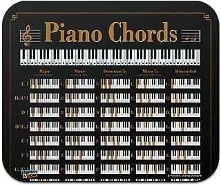 piano chord computer