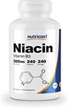 Best niacin: the real story Reviews