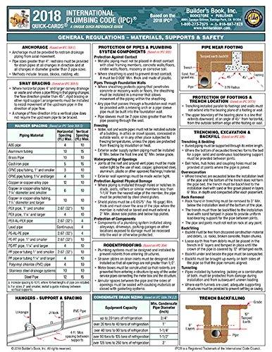 International Plumbing Code Quick-Card based on 2018 IPC