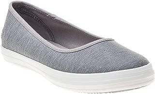 Lacoste Ziane Ballet Womens Sneakers Grey