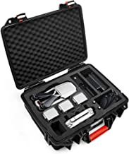 Lekufee DJI Mavic Pro 2 Case,Professional Carrying Case Compatible for DJI Mavic 2 Pro/Zoom and More Accessories