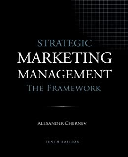 Best services marketing and management Reviews