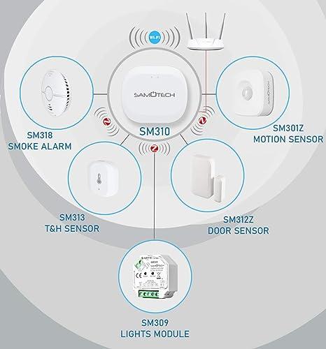 1 paquete SM314 Samotech Interruptores y reguladores Zigbee