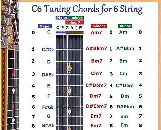 Best steel guitar chord chart Reviews