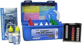 taylor k 2006 test kit instructions