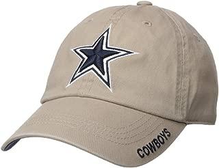 Best dallas cowboys fur hat Reviews