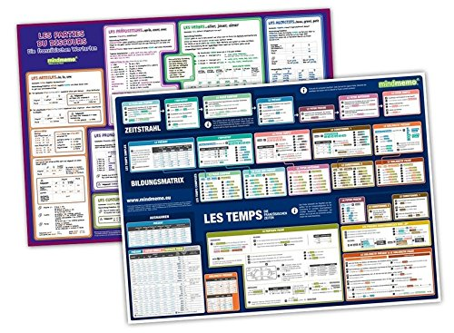 mindmemo Lernposter 2er Set - Französische Zeiten + Wortarten lernen Grammatik verständlich erklärt Grundwissen Lernhilfe Zusammenfassung 2x Poster ... Set - 2x Lernübersicht DinA2 PremiumEdition
