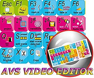 NEW ONLINE MEDIA TECHNOLOGIES AVS VIDEO EDITOR STICKER FOR KEYBOARD