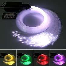 Best fiber optic light sensor Reviews