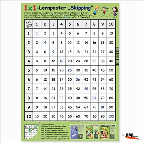 1x1-Lernposter --Skipping--