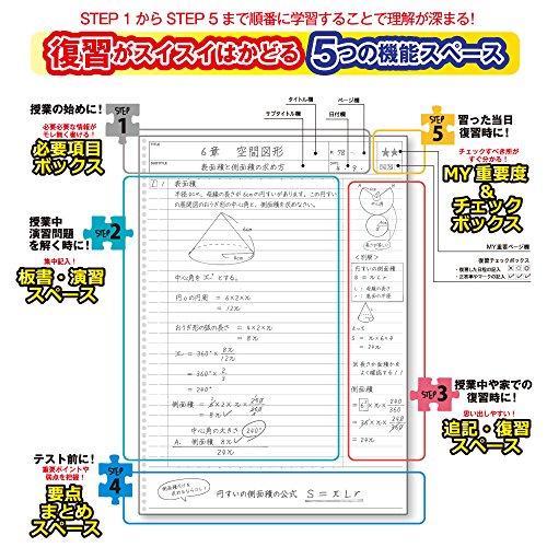 マルマンノートスマートレビューB57mm復習罫4冊パックN908P