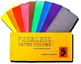Amazon Com Viviva Watercolor Sheets