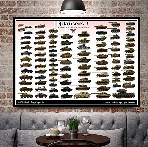 QINGRENJIE Hot Ww2 World Tanks Diagramm Collage Poster Und Drucke Wandkunst Malerei Leinwand Wandbilder Für Wohnzimmer Wohnkultur 42X60 cm Ohne Rahmen