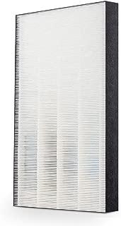 VANYAY 交換用集塵フィルター 対応型番: KAFP029A4 互換品 空気清浄機用静電HEPAフィルター (1枚入り)