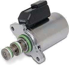 hydraforce relief valve