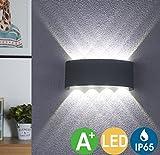 LED Wandleuchte Innen
