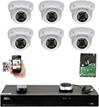hd ip cameras outdoor