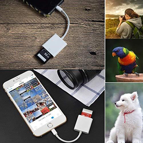 AIGUOZER『SDカードカメラリーダー』