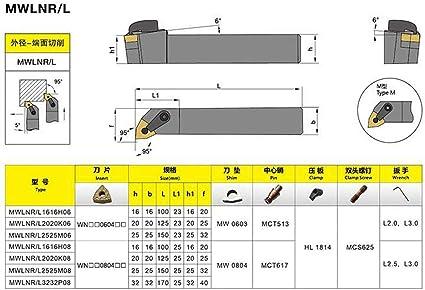 MWLNR 1616H06 16 x 100mm Index External Lathe Turning Tool Holder