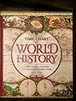 Time Chart of World History: A Histomap of Peoples and Nations for 4,000 Years