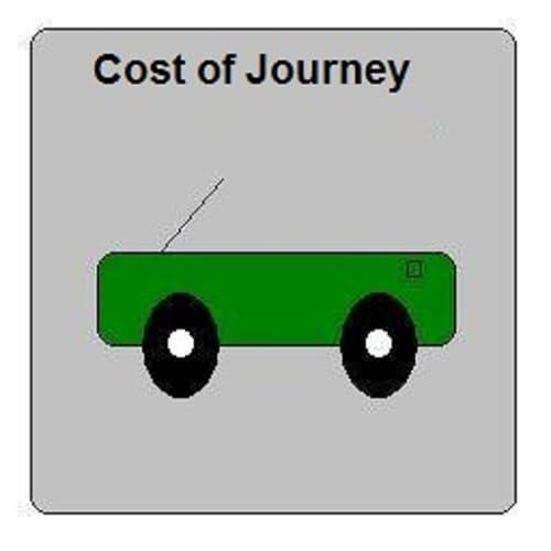 Kosten der Reise