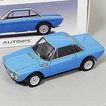 Modellfahrzeug Modellauto Solido S4304100 1:43 Lancia Fulvia Fanalone 421436500-1 rot