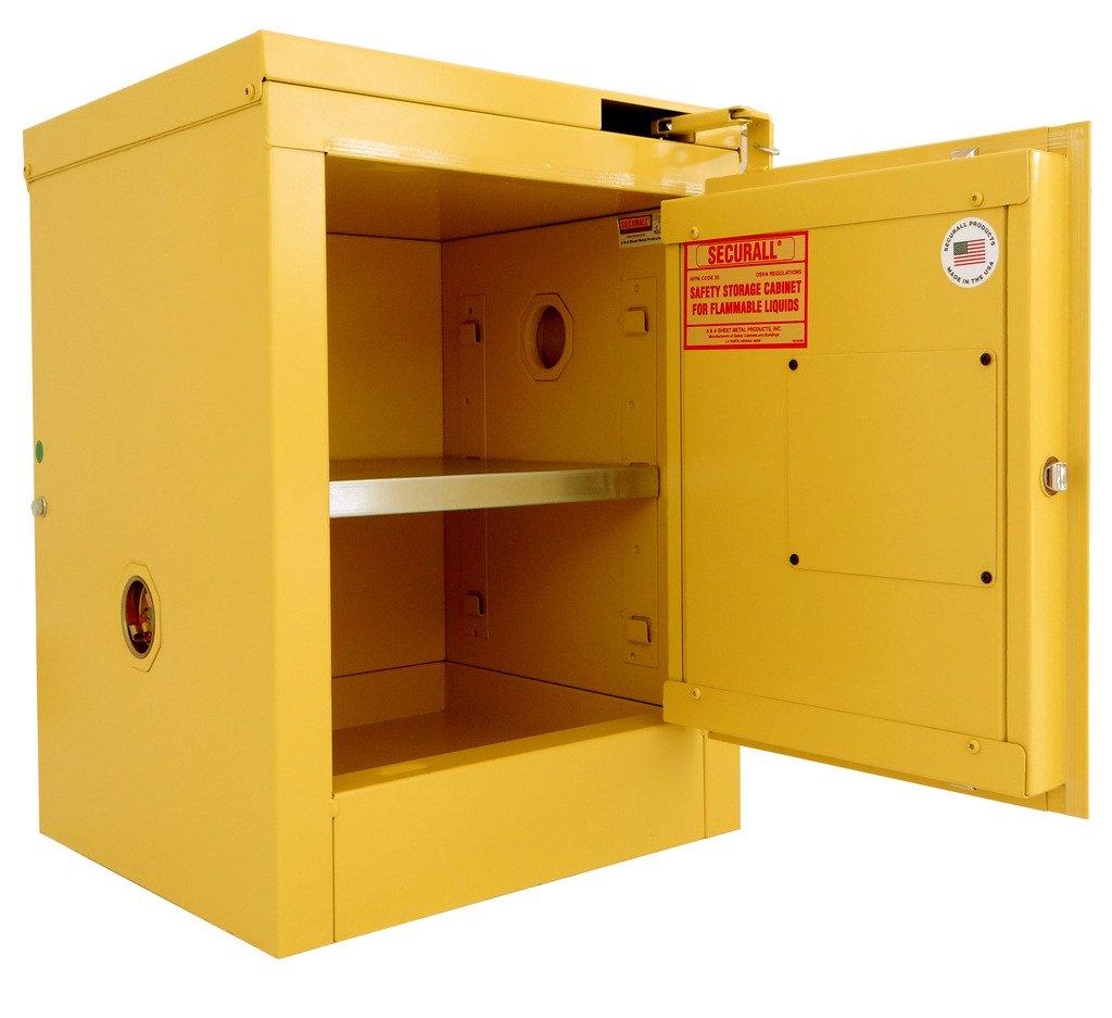 SECURALL A302 Overseas parallel import regular item Flammable Storage Cabinet 2-Door Gal Cap Self 4 Fees free