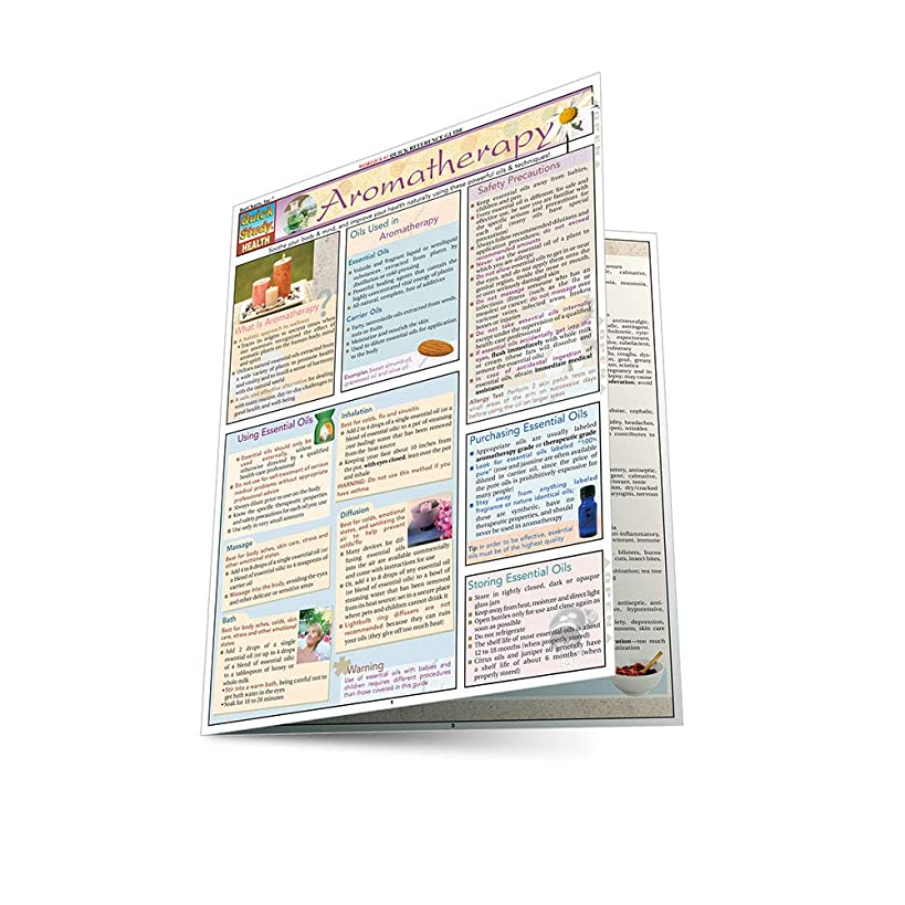 Aromatherapy (Quick Study Health)
