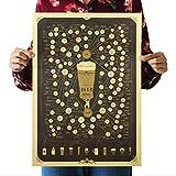 Auntwhale Deco Space Vintage Rétro Kraft Papier Affiche Variétés de bière Creative sans Cadre intérieur Art Mural 51,5 X 36 cm X 0,2 CM (4)