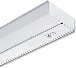 white gloss under sink cabinet