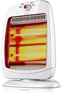 FEI Calefactor Mini Calentador Calentador Eléctrico, 800W Corte de Seguridad de inclinación