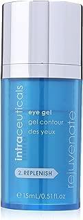 Intraceuticals Rejuvenate Eye Gel, 0.5 Fluid Ounce