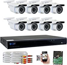 Best cctv security equipment Reviews