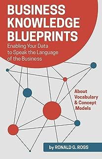 Best business rule solutions llc Reviews
