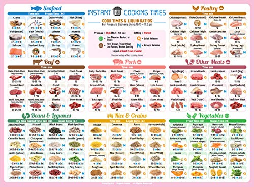Perfect Pink Instant Pot Accessories for Women Unique 100+ Photo Cooking Times Cheat Sheet All-In-One Magnet Big Text Easy To Read 13.5'x10'Largest Magnetic Cook Chart Guide for Mother Daughter Wife