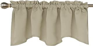 Deconovo Blackout Window Valance for Kitchen Solid Rod Pocket Scalloped Valance Short Curtain Panels 42x18 Inch Beige 1 Drape