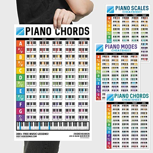 iVideosongs Piano Chords Poster (12' x 18') & 3 Piano Charts for Chords, Scales and Modes (8.5' x 11') • Piano Music Wall Art for Teachers and Students • Includes 150 Music Tutorials