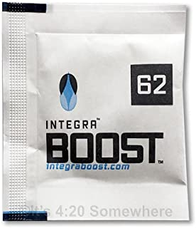 INTEGRA BOOST 62-Percent RH 2-Way Humidity Control Pack, 4 gram - 12 Pack