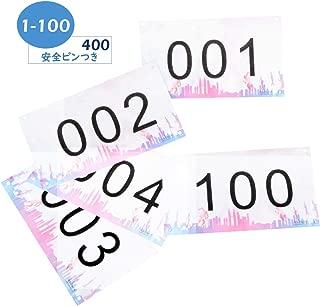 5k numbers