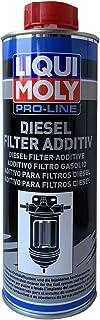 Brandstofadditief 500 ml 20790