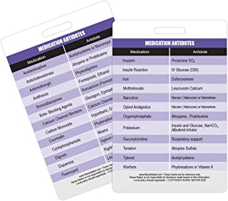 Medication with Antidotes Reference Vertical Badge Card - Excellent Resource for Nurses, Nursing Clinicals, and RN Student...