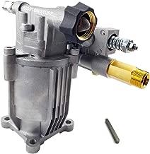 Best craftsman pressure washer 2800 psi honda engine Reviews