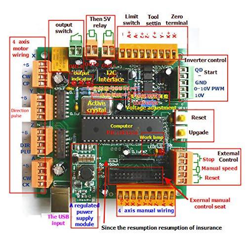 BIlinli USBCNC 2.1 4-Achsen-USB-CNC-Controller-Schnittstellenkarte CNCUSB MK1 Leiterplatte
