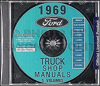 Best 1969 ford bronco repair manual Reviews