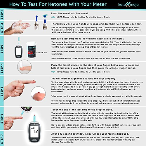 Keto-Mojo 50 Blood Ketone Test Strips, Precision Measurement for Diabetes & Low-Carb Weight Loss, Monitor Your Diabetic & Ketogenic Diet for Nutritional Ketosis, Strips Work Only in Keto-Mojo Meters