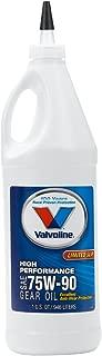 Valvoline 75W-90 High Performance Gear Oil - 1qt (VV820)
